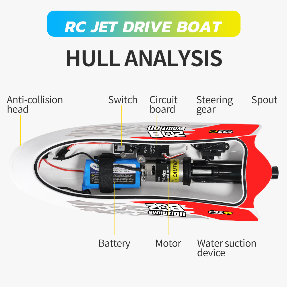 V008_Jet_Drive_System_390_Brushed_Racing_Boat_self-righting_RC_Boat_RTR_Red_12.jpg